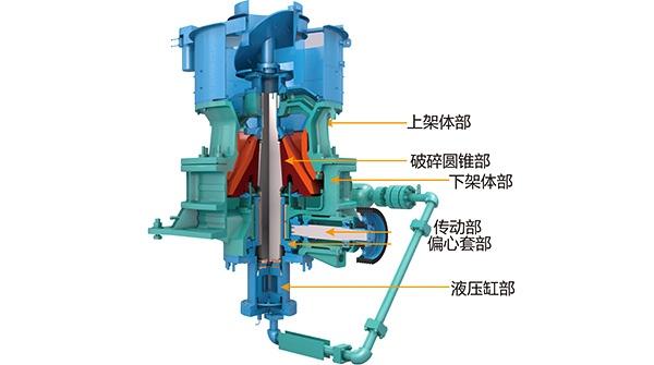 单缸液压圆锥破碎机(单缸圆锥破碎机)结构简单而紧凑