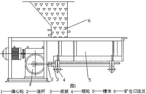 槽式给料机结构图
