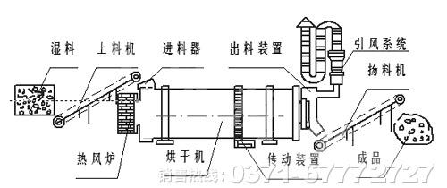 电路 电路图 电子 原理图 500_210